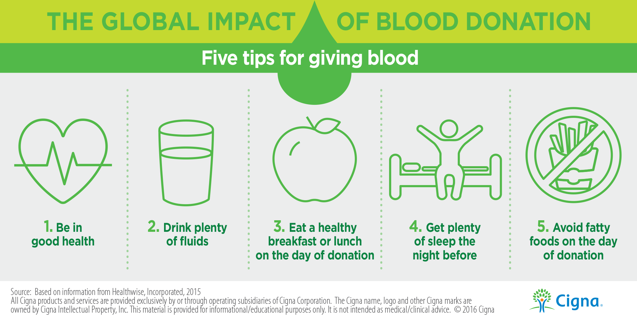 Tips For Blood Donation