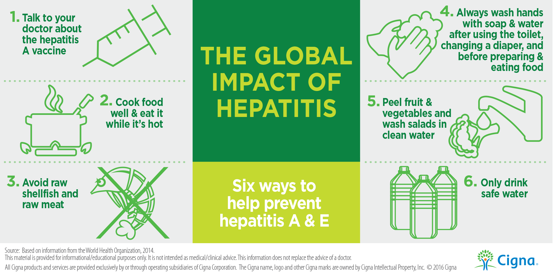 Six Ways to Help Prevent Hepatitis A & E