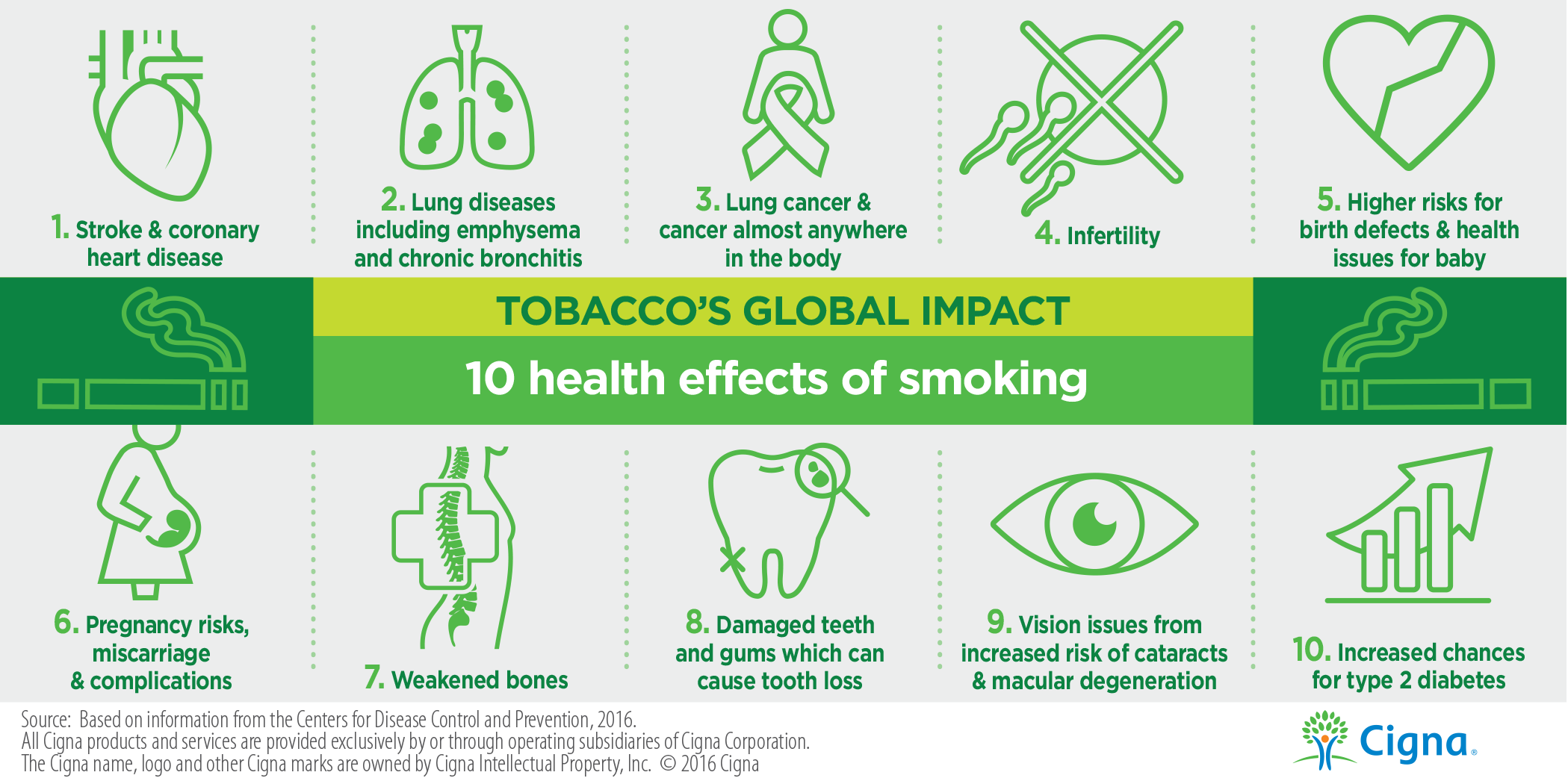 Tobacco Effects Infographic