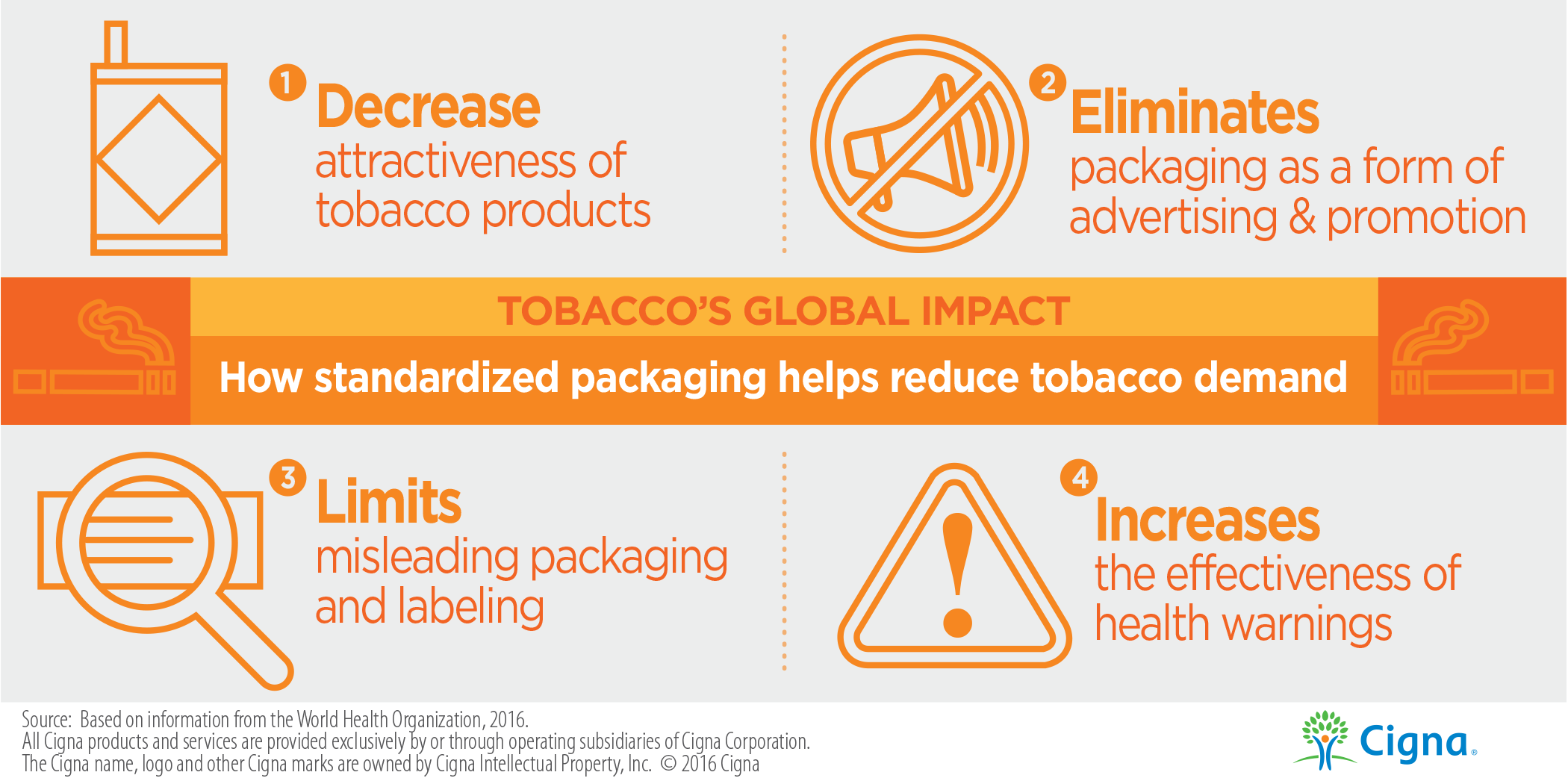 Tobacco Packaging Infographic