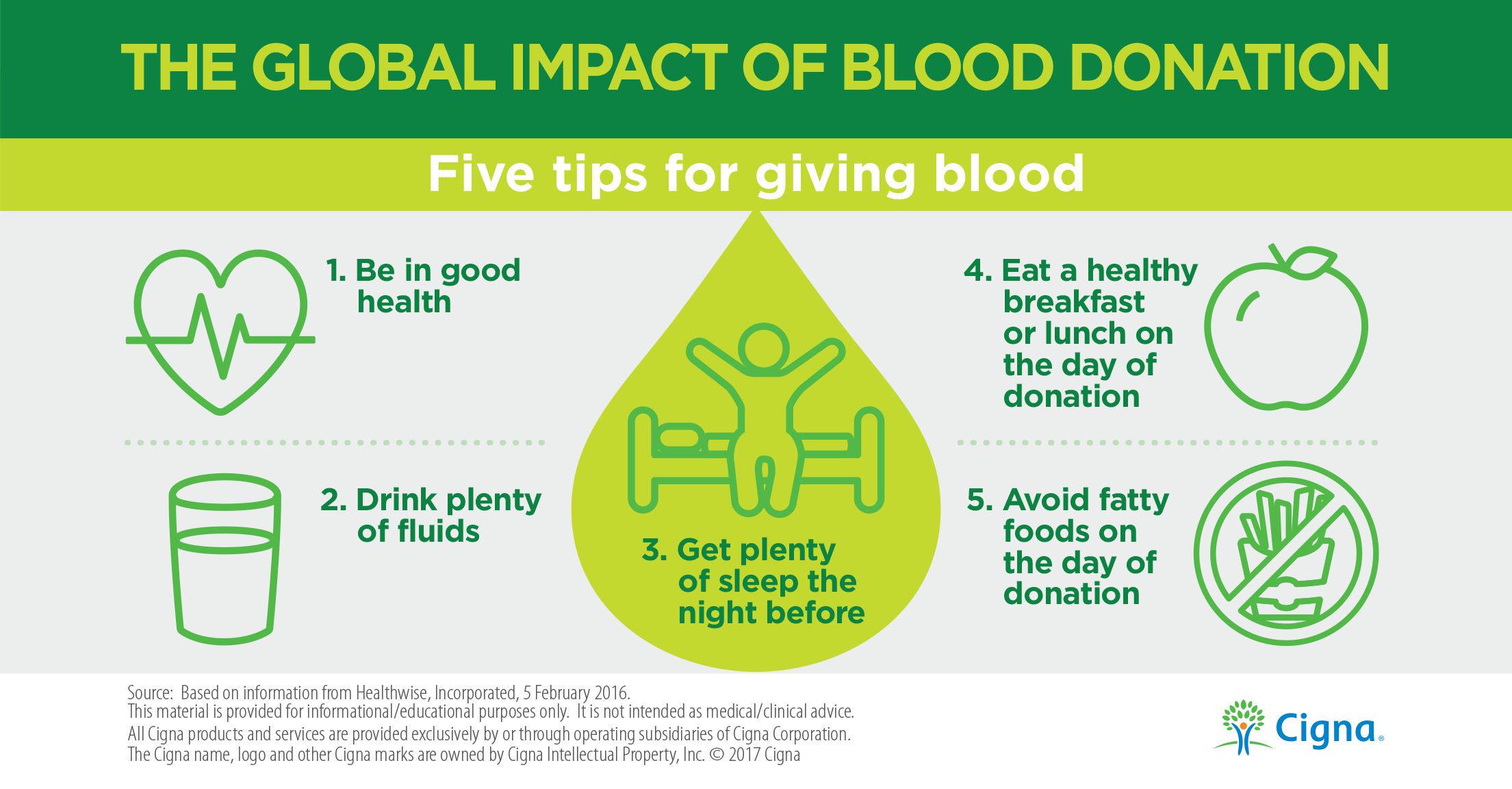 Blood Donation Tips
