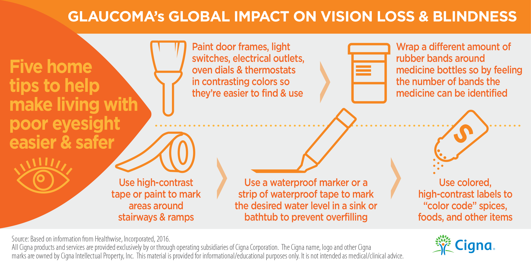 Tips for living with Glaucoma Infographic