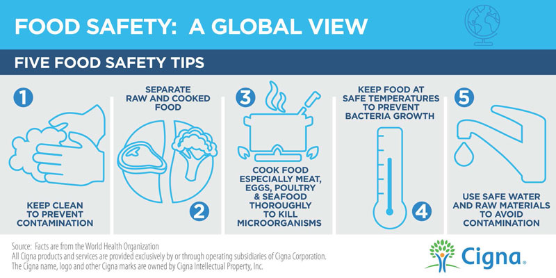 Food Safety Tips Infographic